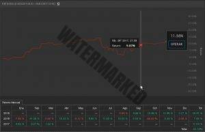 Balance de OPK del mes de febrero de 2017